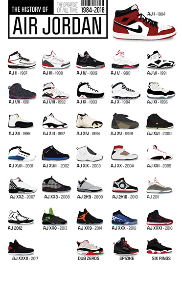Télécharger photo air jordan shoes png